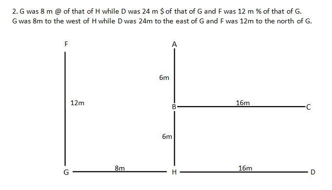 Direction Q1(1-3)