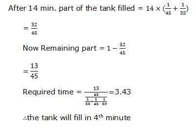 Pipe & Cistern Q9