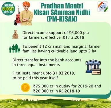 Pradhan Mantri Kisan Samman Nidhi scheme