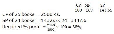 Profit and loss Q10