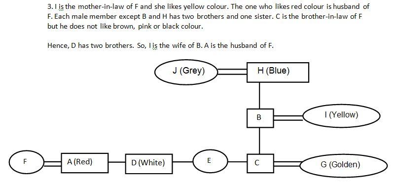 Puzzle Q4(1-5)