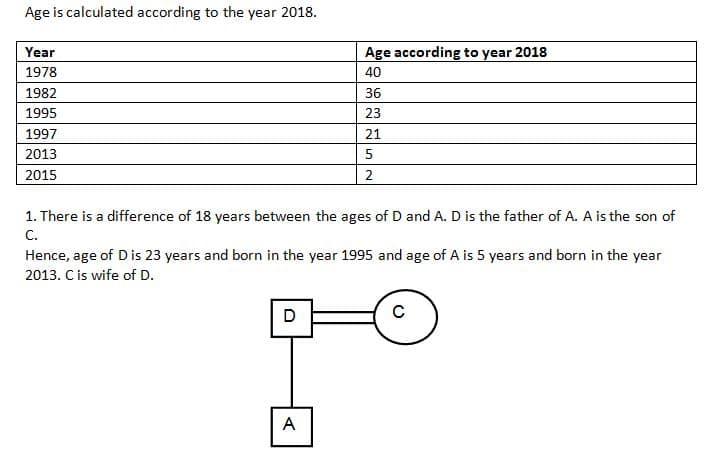 Puzzle set 110 Q1(1-5)