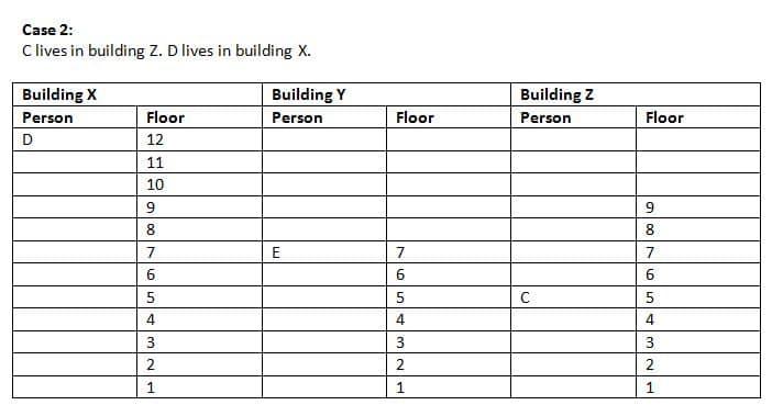 Puzzle set 110 Q2(6-10)