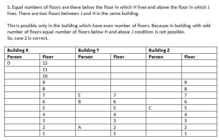 Puzzle set 110 Q5(6-10)