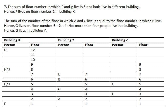Puzzle set 110 Q7(6-10)