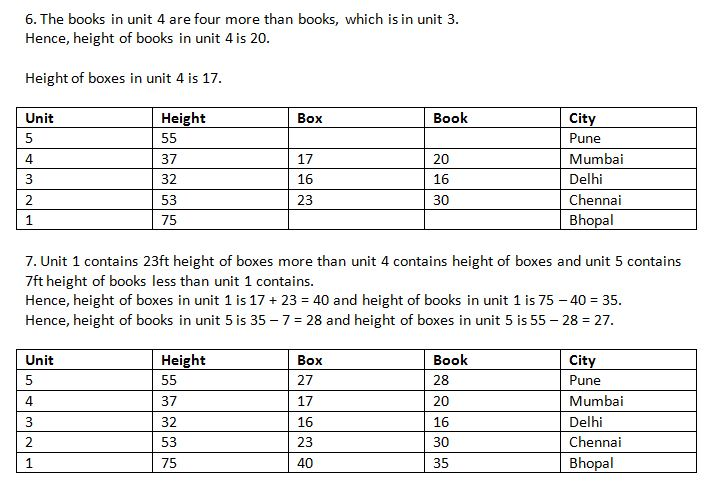 Ranking and postion Q3(6-10)