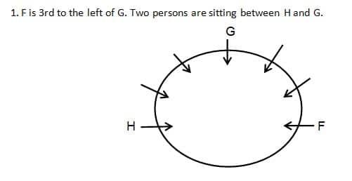 Seating arrangement 68 Q(1-5)