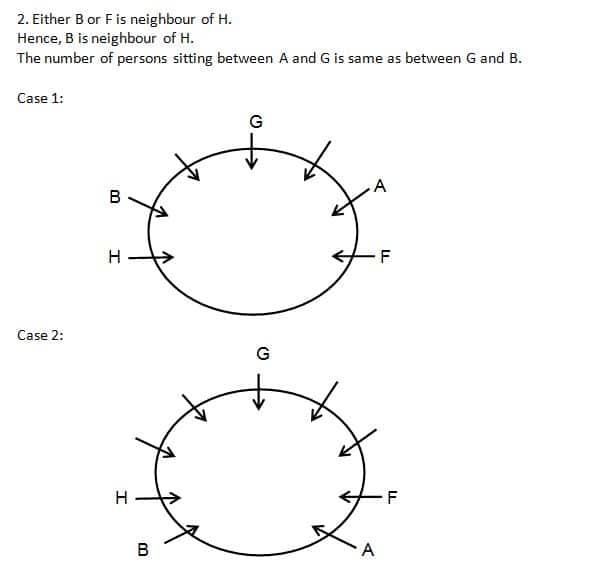 Seating arrangement 68 Q1(1-5)