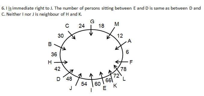 Seating arrangement 68 Q5(1-5)