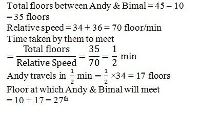 Time and Distance Q3