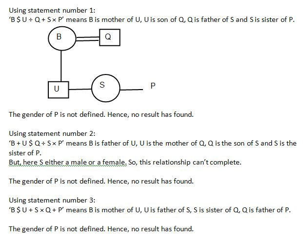 Blood Relation Q1(6-10)