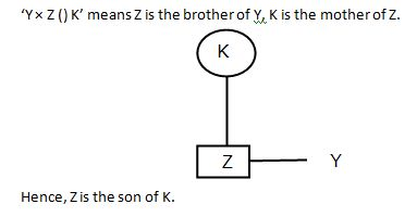 Blood Relation Q9