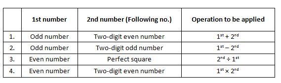 Coding Decoding Q(1-5)
