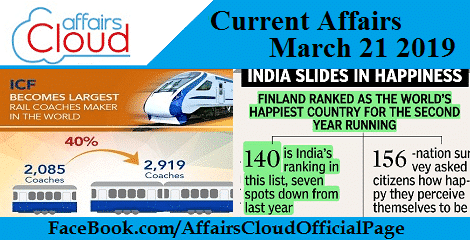 Current Affairs March 21 2019