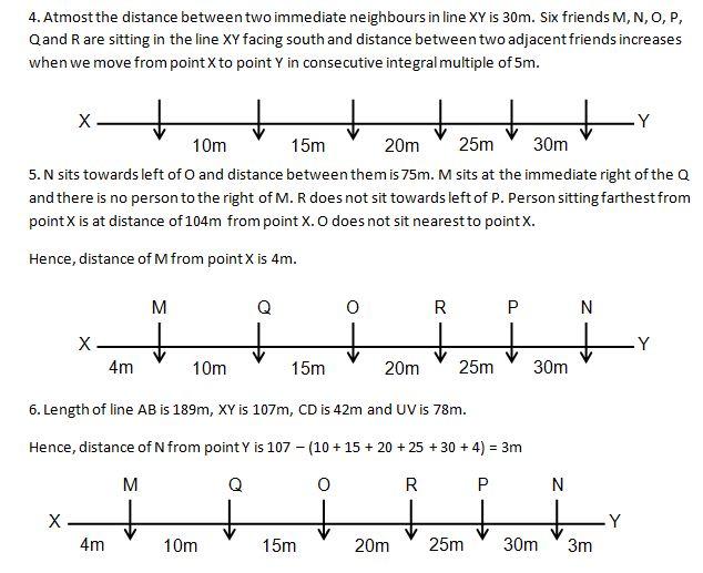 Direction Q1(6-10)