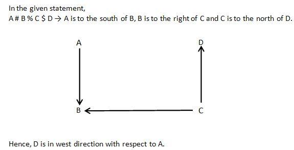 Direction Q2