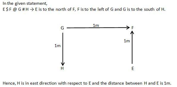 Direction Q3