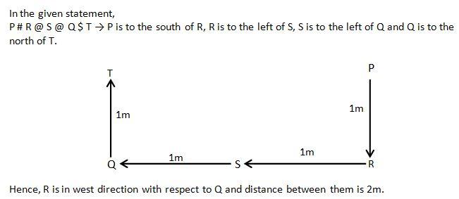 Direction Q5