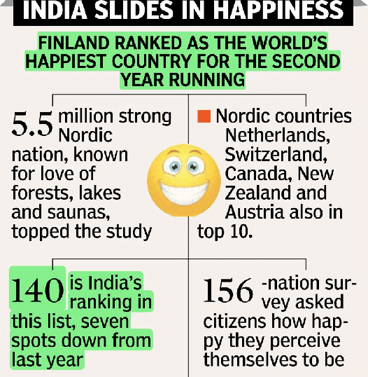 Happiness Report 2019