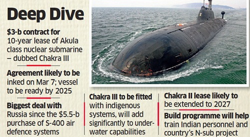 India- Russia sign USD 3 billion deal for new nuclear- power submarine