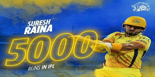 Suresh Raina - 5,000 runs