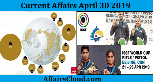 Current Affairs Today April 30 2019