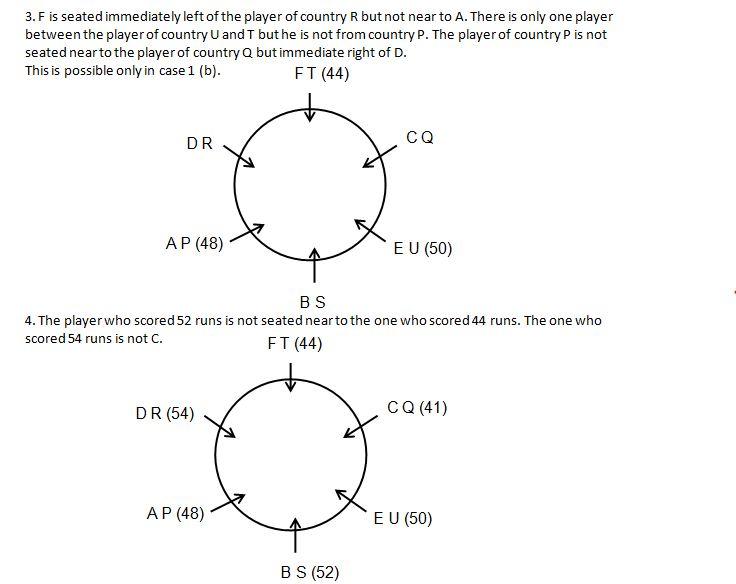 Seating Arrangement Q2(1-5)