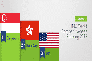 IMD World Competitiveness Ranking 2019