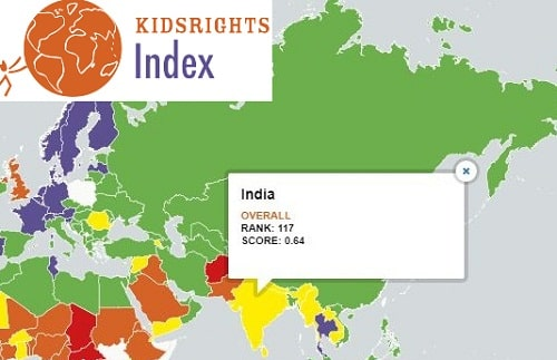 Kids rightindex