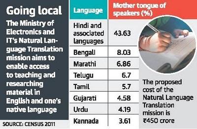 National Mission on Natural Language Translation
