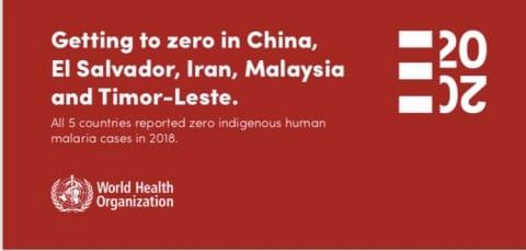 No cases of Malaria in 2018