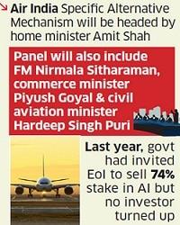 Amit Shah- Air India sale