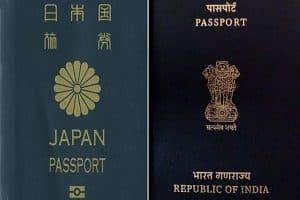 2019 Henley Passport Index- India slips 5 spots