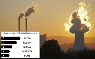 India is the top emitter of sulfur dioxide (SO2) in the world