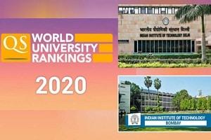 2020 QS Graduate Employability Rankings