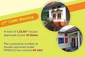 47th CSMC approves construction of 1.23 lakh houses