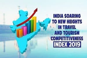 India ranks 34th in 2019 world travel & tourism competitiveness index