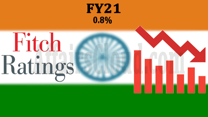 Fitch Ratings sees India growth slipping