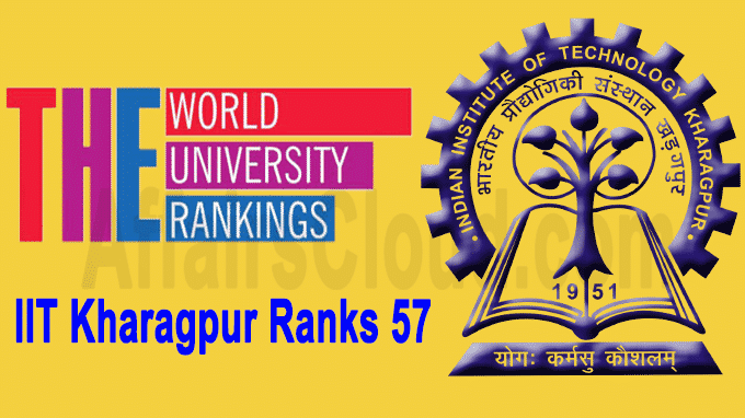 IIT kharagpur ranks 57 in University Impact Rankings 2020