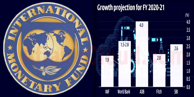 IMF cuts India GDP growth to 1