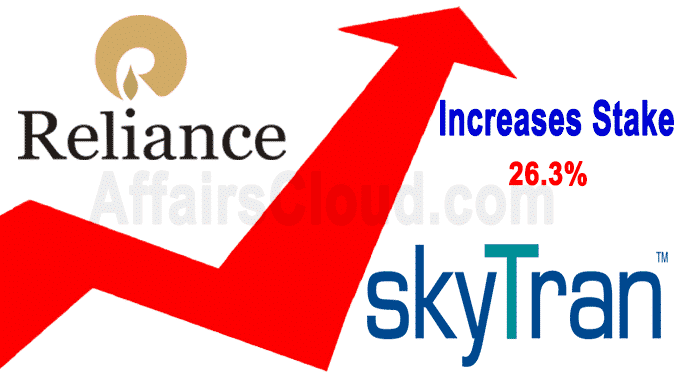 Reliance increases stake SkyTran