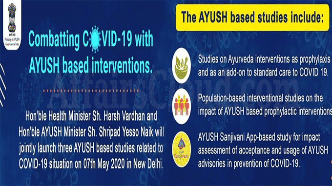 AYUSH interventions for COVID 19