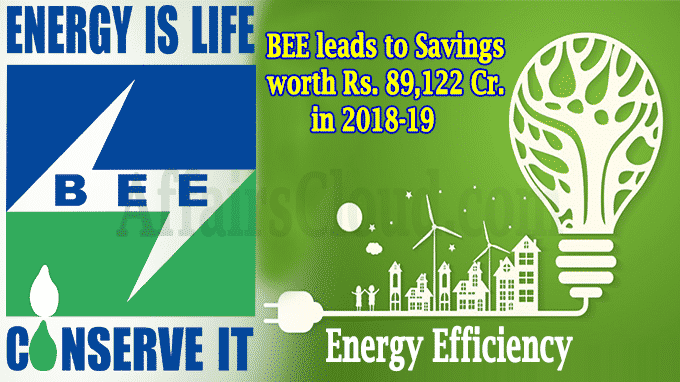 BEE leads to savings worth Rs