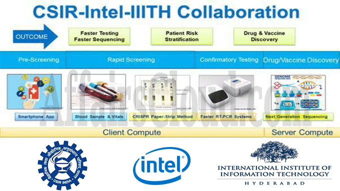 CSIR collaborates with Intel India and IIIT-Hyderabad