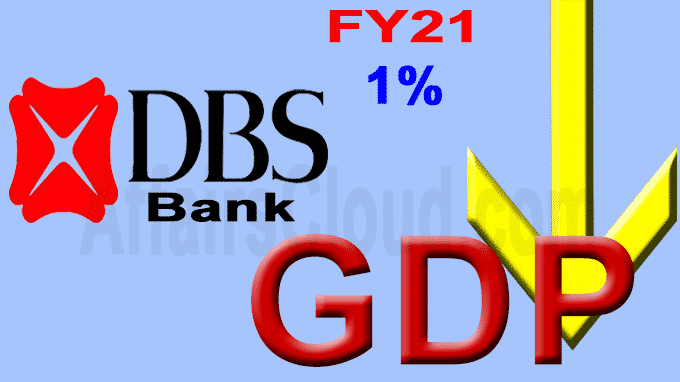DBS Bank slashes India's FY21 GDP