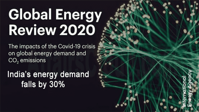 India's energy demand falls by 30% IEA-Global Energy Review 2020