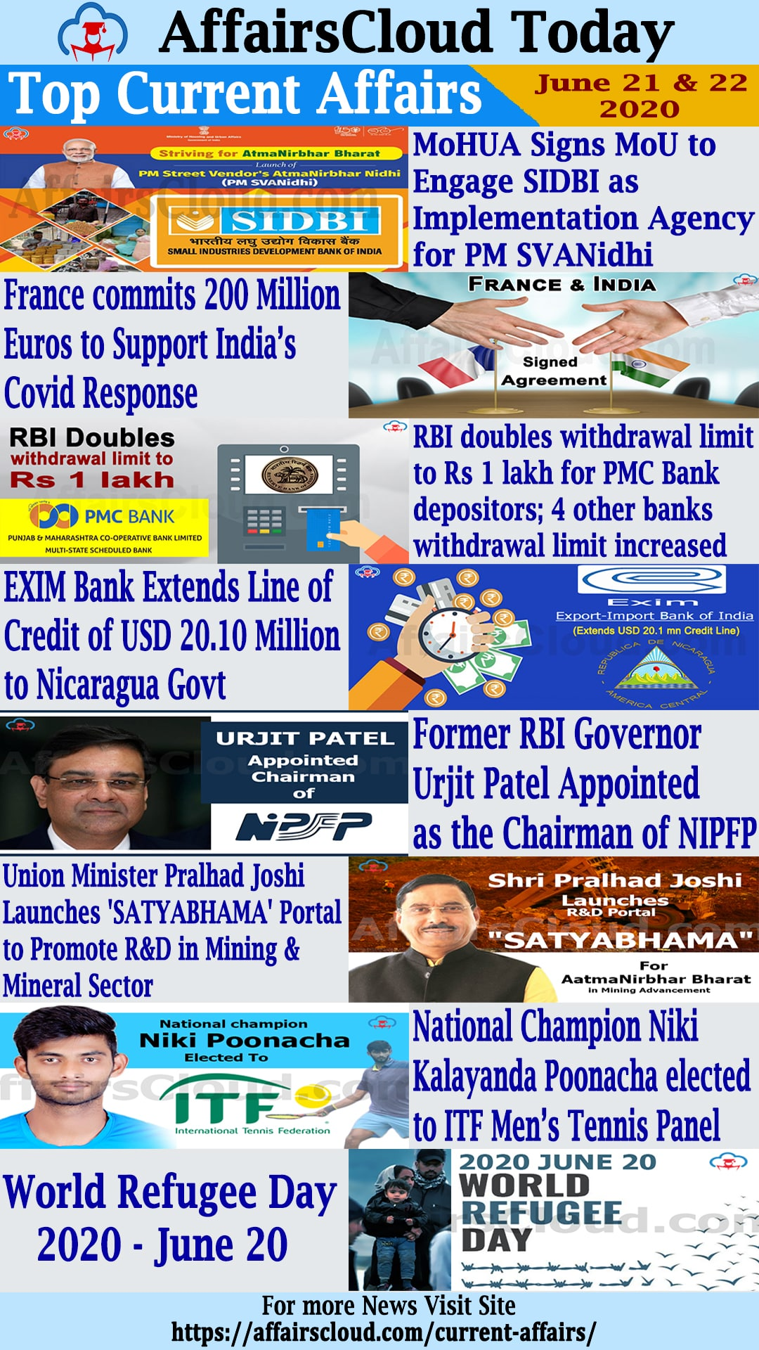 AffairsCloud Today June 21 & 22 2020 new