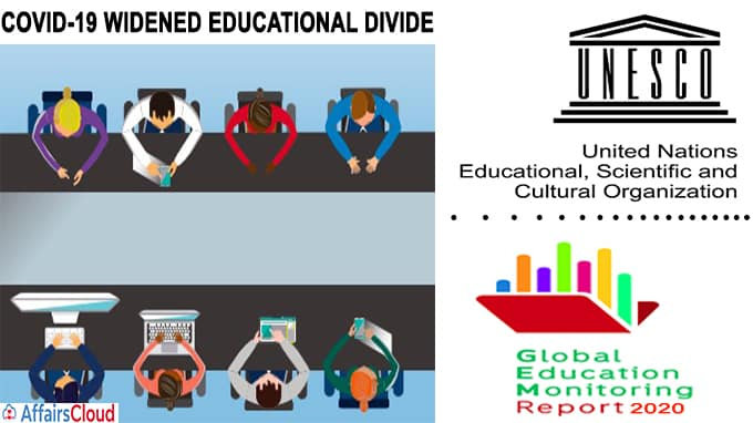 COVID-19 widened educational divide
