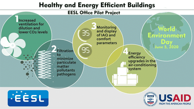 EESL and USAID launch Healthy and Energy Efficient Buildings