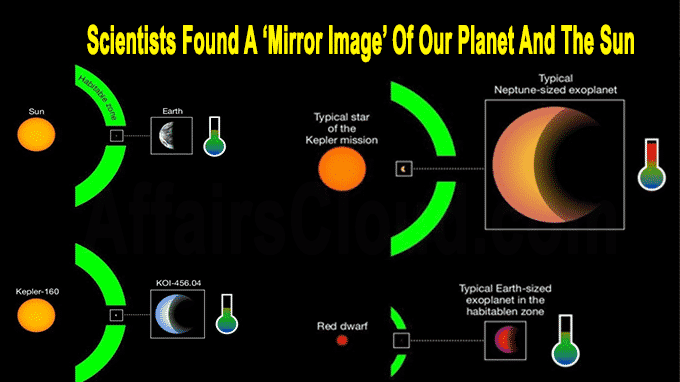 Scientists Found A Mirror Image Of Our Planet And The Sun